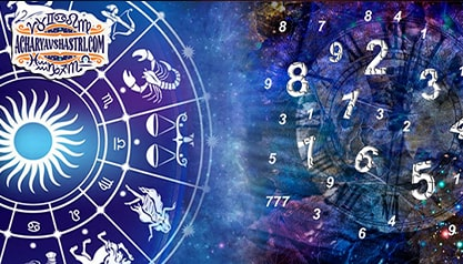 Your Lucky Dates Numbers Days Colors According To Date of Birth Numerology